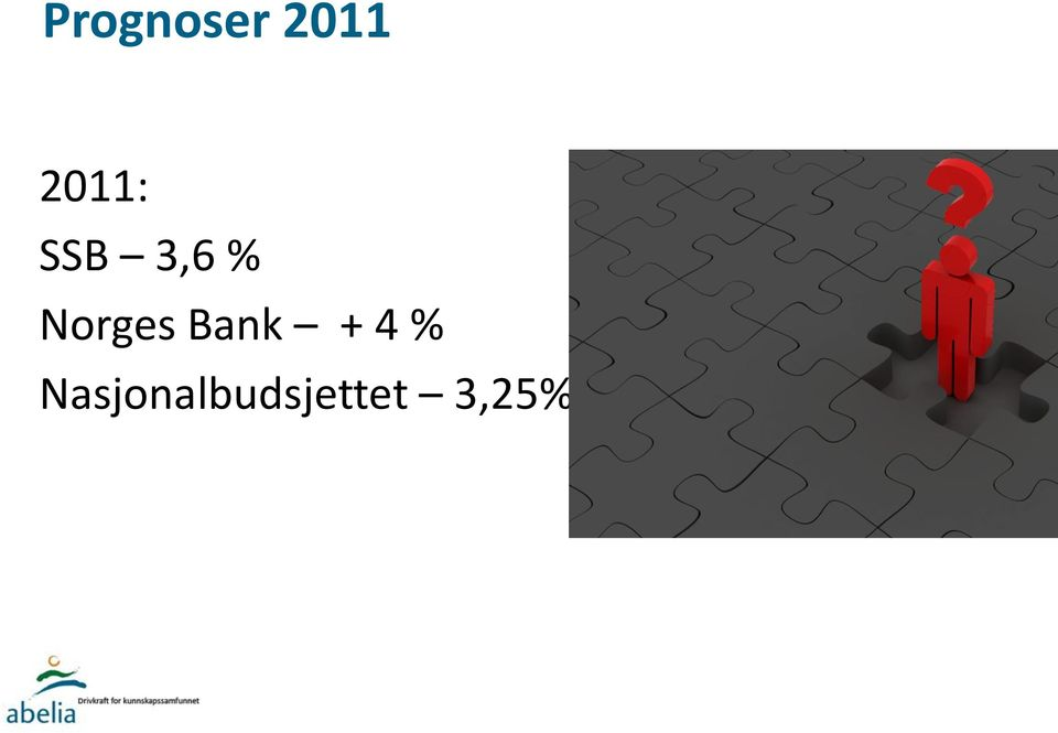 Norges Bank + 4 %