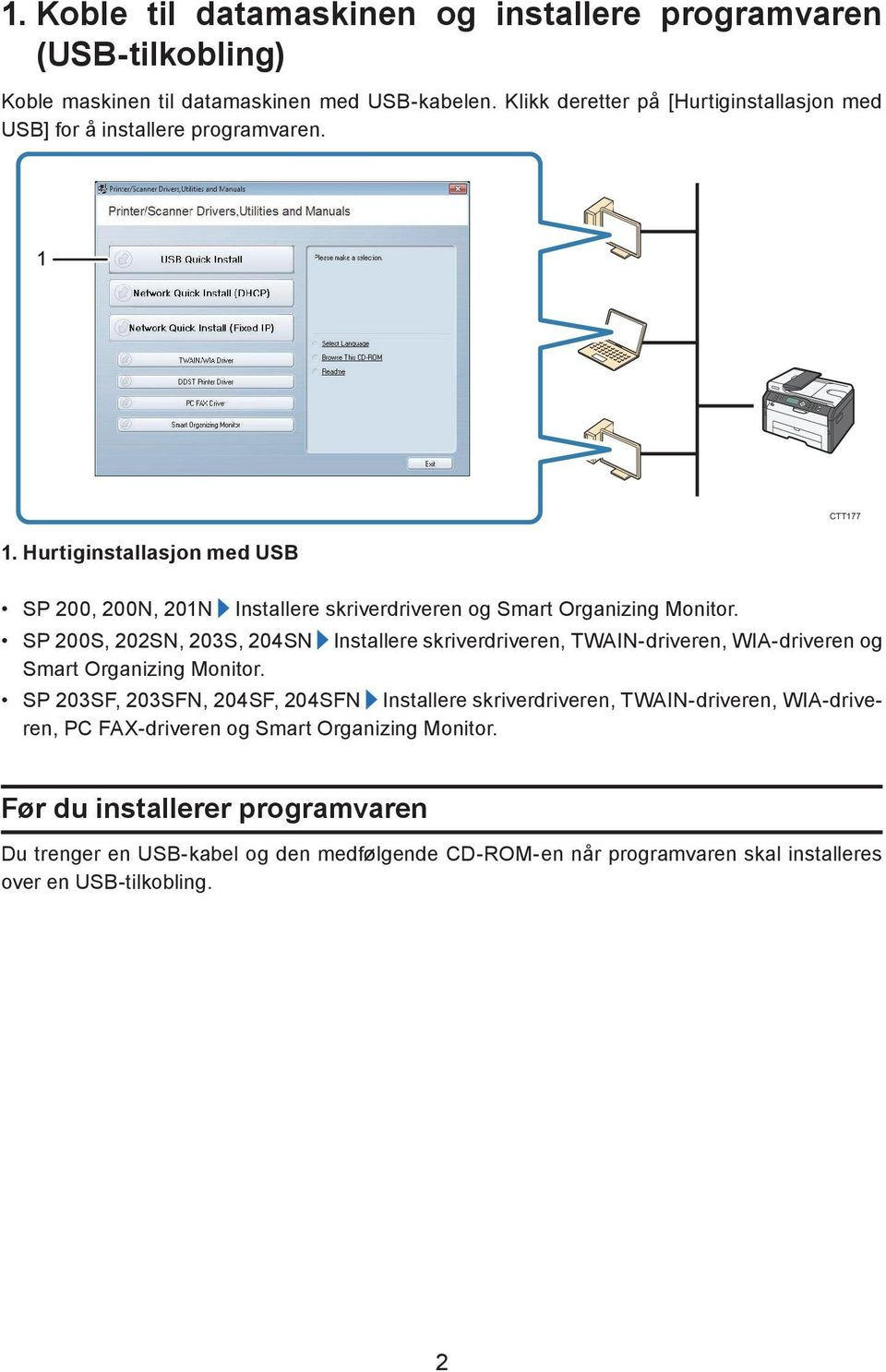 Hurtiginstallasjon med USB SP 200, 200N, 201N Installere skriverdriveren og Smart Organizing Monitor.