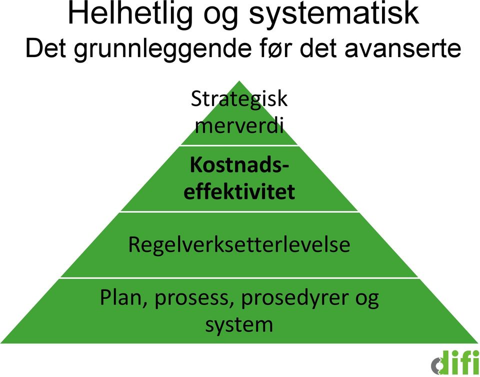 Strategisk merverdi