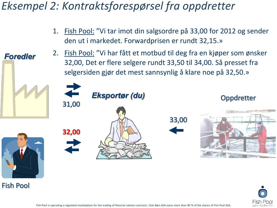 Forwardprisen er rundt 32,15.» 2.