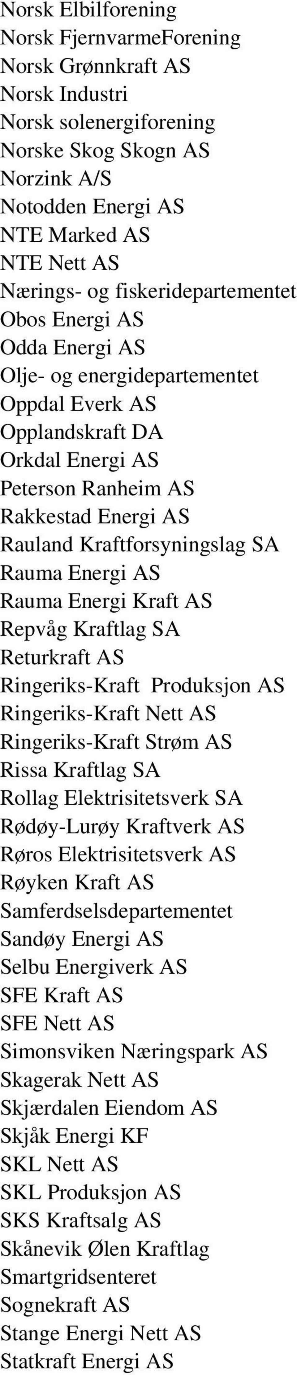 Rauma Energi AS Rauma Energi Kraft AS Repvåg Kraftlag SA Returkraft AS Ringeriks-Kraft Produksjon AS Ringeriks-Kraft Nett AS Ringeriks-Kraft Strøm AS Rissa Kraftlag SA Rollag Elektrisitetsverk SA