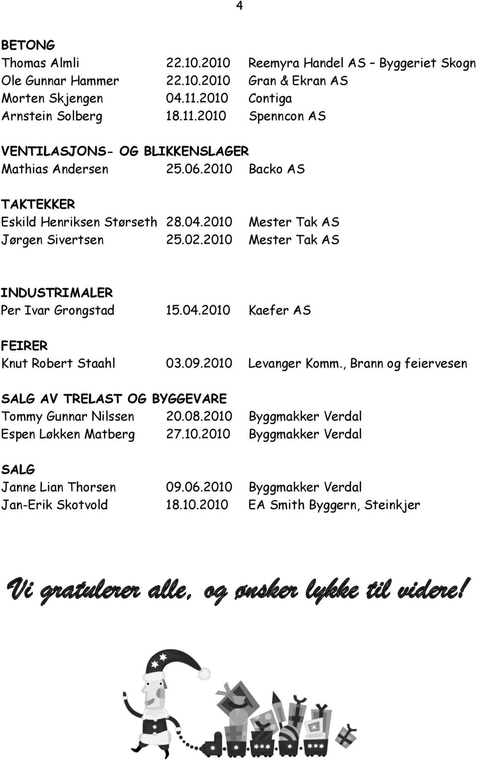 2010 Mester Tak AS Jørgen Sivertsen 25.02.2010 Mester Tak AS INDUSTRIMALER Per Ivar Grongstad 15.04.2010 Kaefer AS FEIRER Knut Robert Staahl 03.09.2010 Levanger Komm.