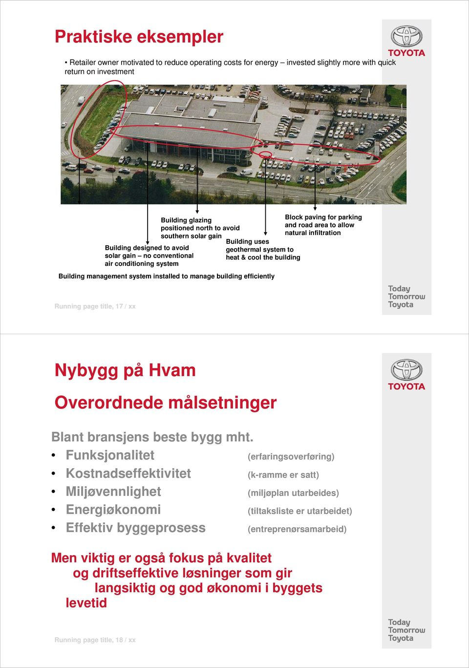 efficiently Block paving for parking and road area to allow natural infiltration Running page title, 17 / xx Nybygg på Hvam Overordnede målsetninger Blant bransjens beste bygg mht.