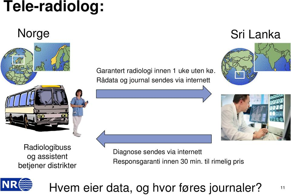 betjener distrikter Diagnose sendes via internett Responsgaranti