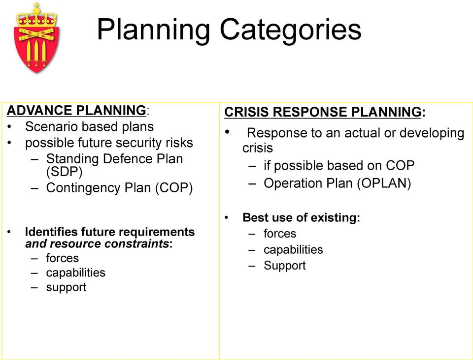 constraints: forces capabilities support CRISIS RESPONSE PLANNING: Response to an actual or