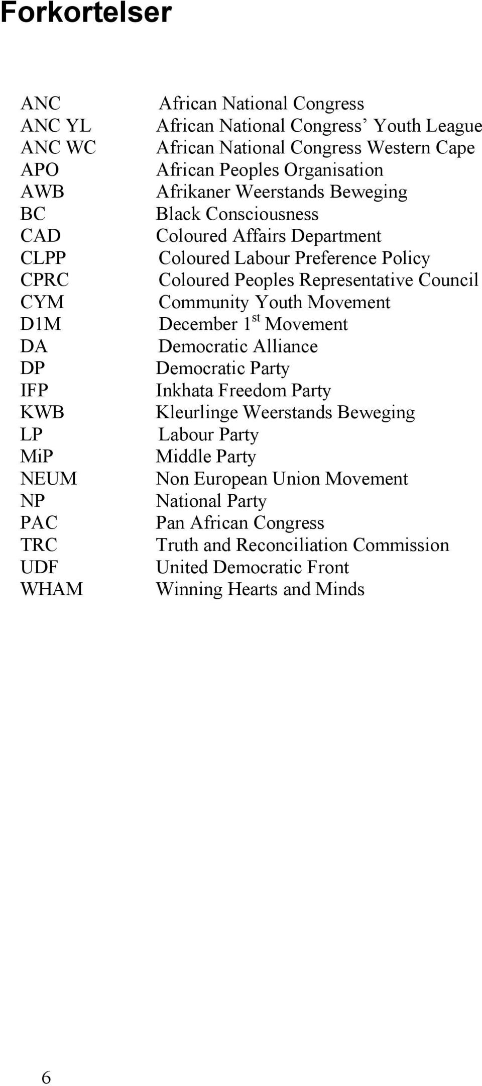 Policy Coloured Peoples Representative Council Community Youth Movement December 1 st Movement Democratic Alliance Democratic Party Inkhata Freedom Party Kleurlinge Weerstands