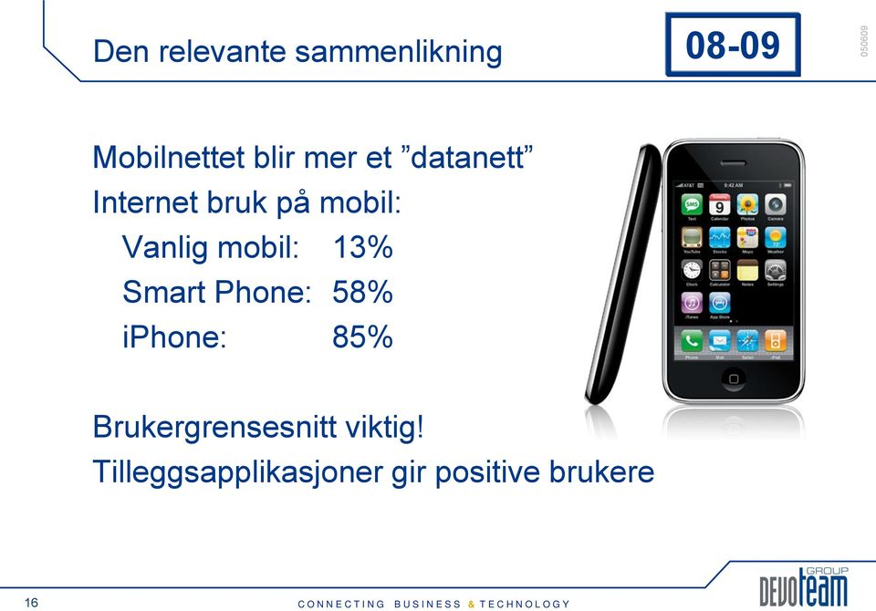 mobil: 13% Smart Phone: 58% iphone: 85%