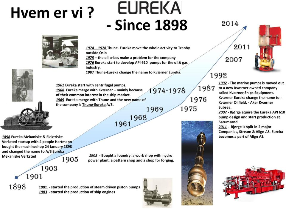 1901 1905 1974 1978 Thune- Eureka move the whole activity to Tranby outside Oslo 1975 the oil crises make a problem for the company 1976 Eureka start to develop API 610 pumps for the oil& gas
