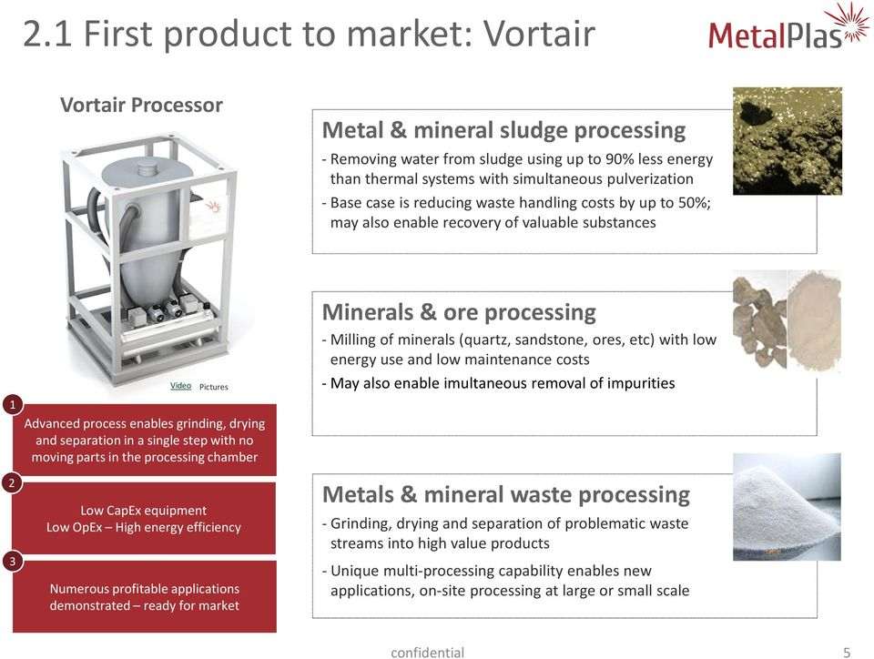 with no moving parts in the processing chamber Low CapEx equipment Low OpEx High energy efficiency Numerous profitable applications demonstrated ready for market Minerals & ore processing Milling of