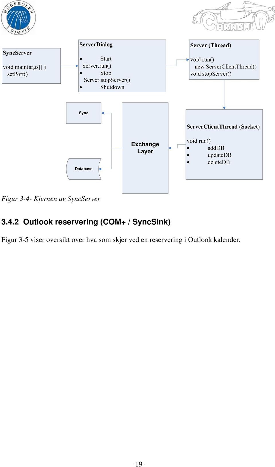 2 Outlook reservering (COM+ / SyncSink)