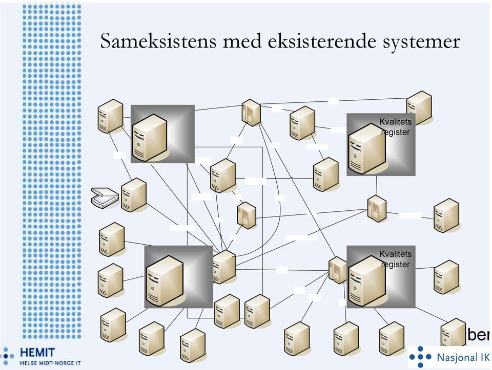 systemer Kvalitets