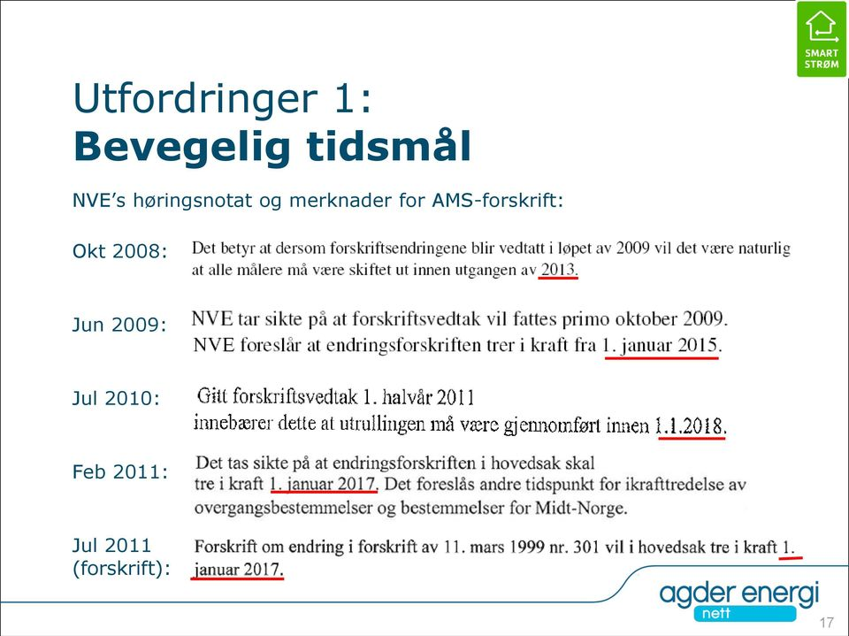 AMS-forskrift: Okt 2008: Jun 2009:
