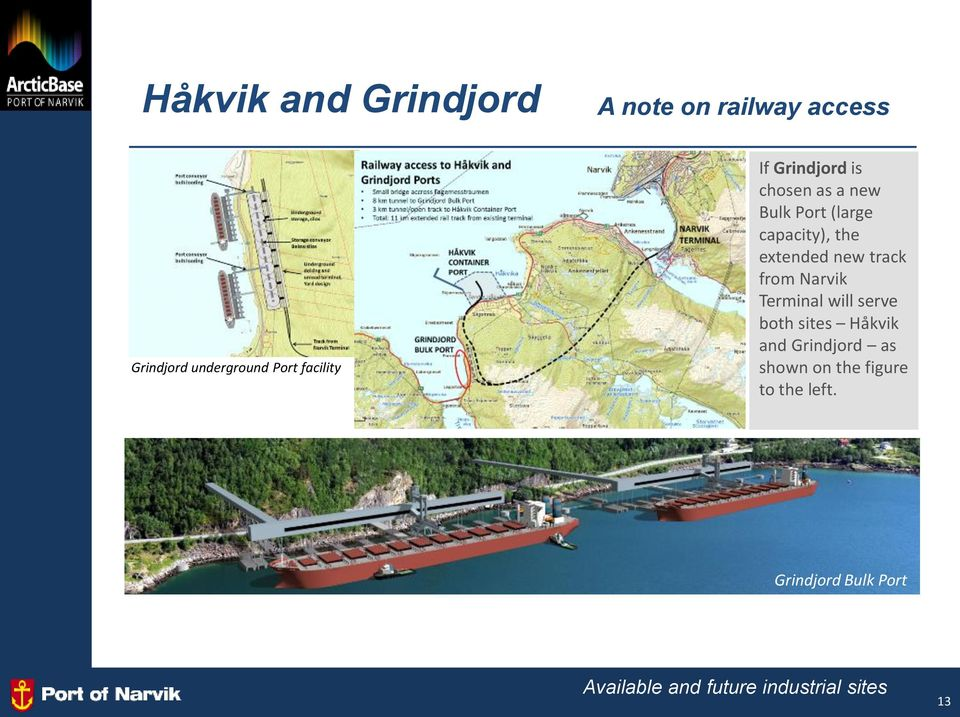track from Narvik Terminal will serve both sites Håkvik and Grindjord as shown on