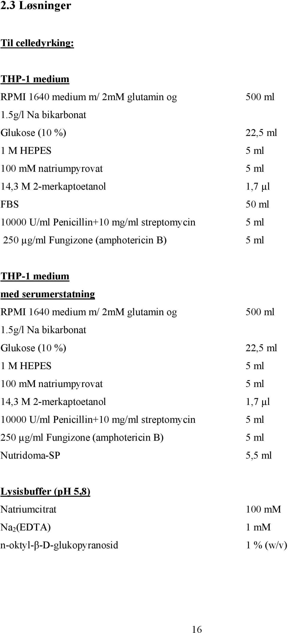 250 µg/ml Fungizone (amphotericin B) 5 ml THP-1 medium med serumerstatning RPMI 1640 medium m/ 2mM glutamin og 500 ml 1.