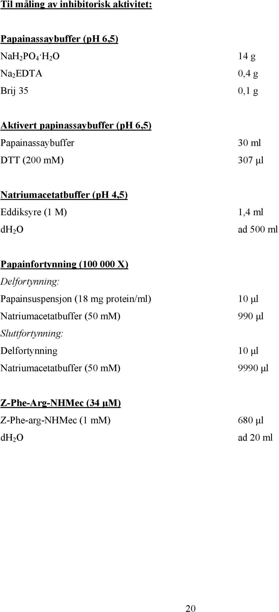 500 ml Papainfortynning (100 000 X) Delfortynning: Papainsuspensjon (18 mg protein/ml) 10 µl Natriumacetatbuffer (50 mm) 990 µl