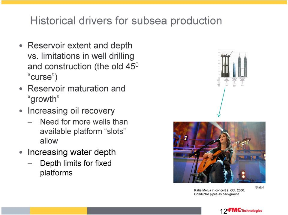 growth Increasing oil recovery Need for more wells than available platform slots allow Increasing