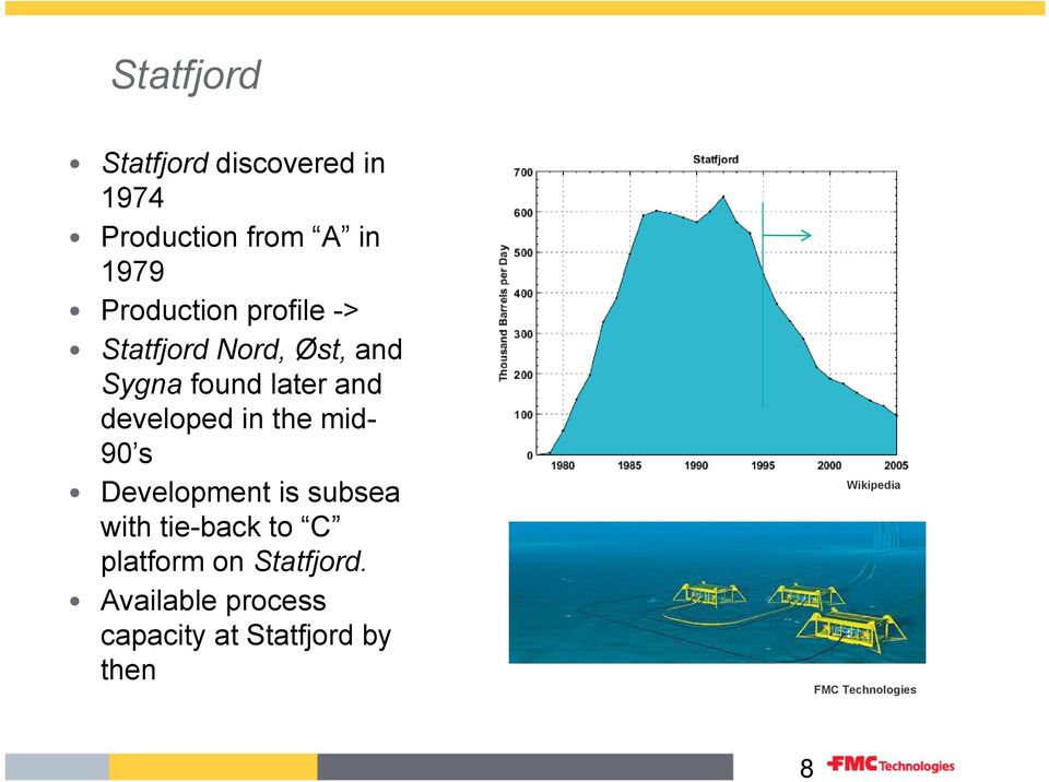 mid- 90 s Development is subsea with tie-back to C platform on Statfjord.