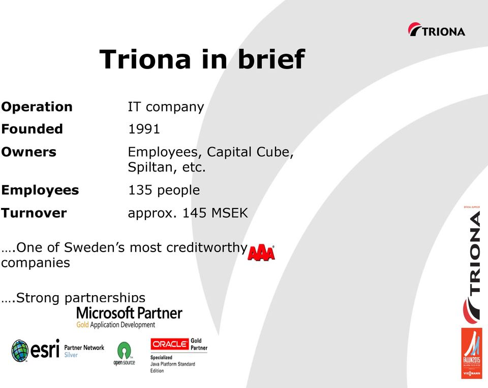 Employees 135 people Turnover approx. 145 MSEK.