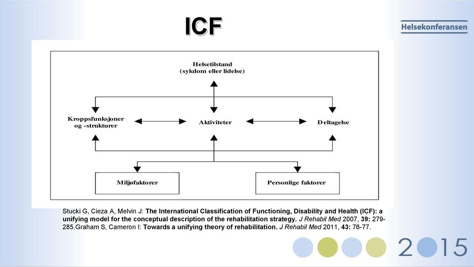 and Health (ICF): a unifying model for the conceptual description of the rehabilitation strategy.