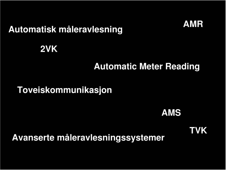 Automatic Meter Reading AMS
