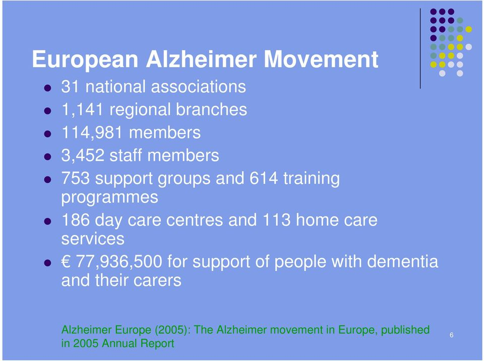 centres and 113 home care services 77,936,500 for support of people with dementia and