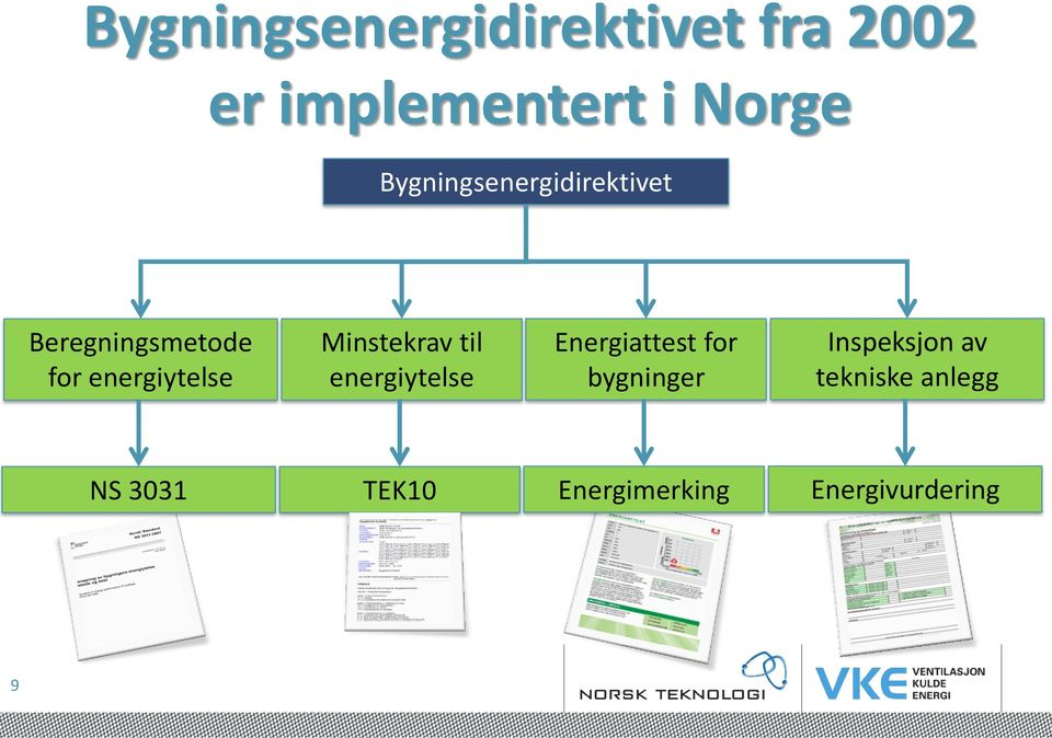 Minstekrav til energiytelse Energiattest for bygninger