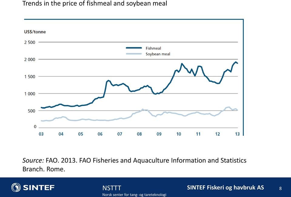 FAO Fisheries and Aquaculture