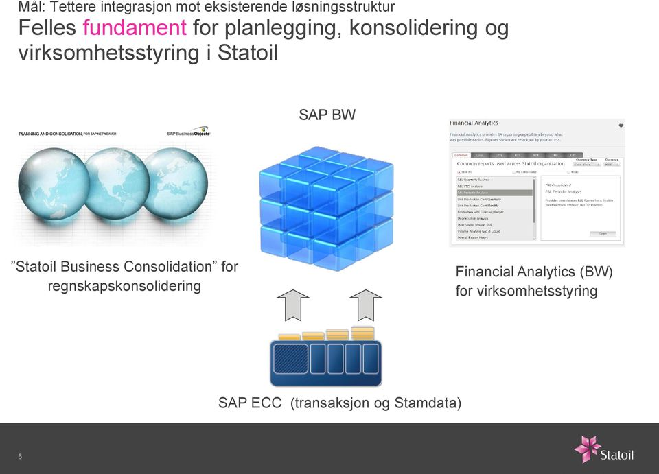 Statoil SAP BW Statoil Business Consolidation for