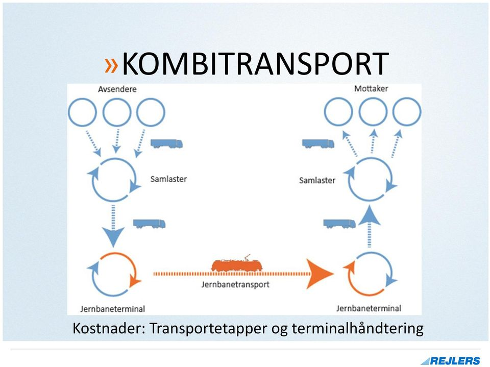 Transportetapper