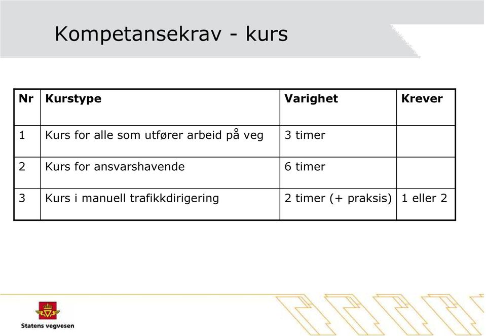 2 Kurs for ansvarshavende 6 timer 3 Kurs i