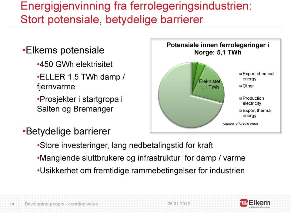 energy Other Production electricity Export thermal energy Betydelige barrierer Source: ENOVA 2009 Store investeringer, lang nedbetalingstid for