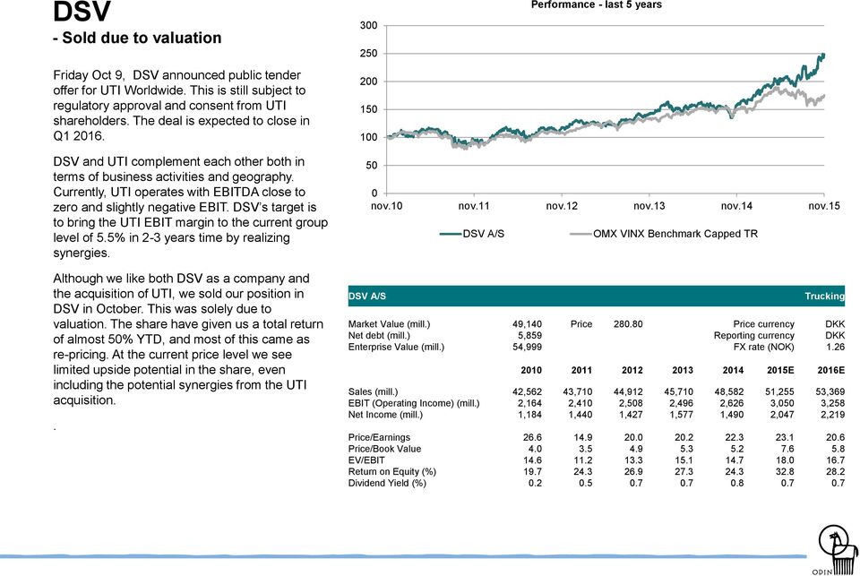 Currently, UTI operates with EBITDA close to zero and slightly negative EBIT. DSV s target is to bring the UTI EBIT margin to the current group level of 5.5% in 2-3 years time by realizing synergies.