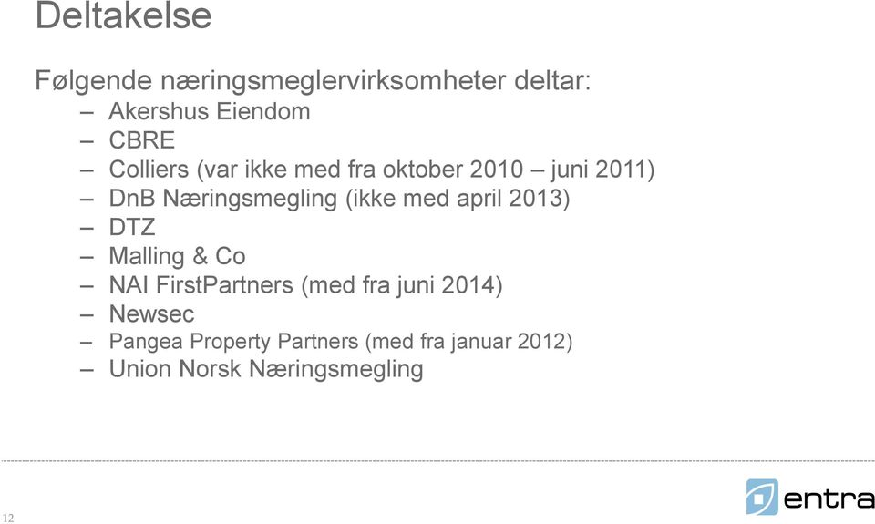 med april 2013) DTZ Malling & Co NAI FirstPartners (med fra juni 2014)