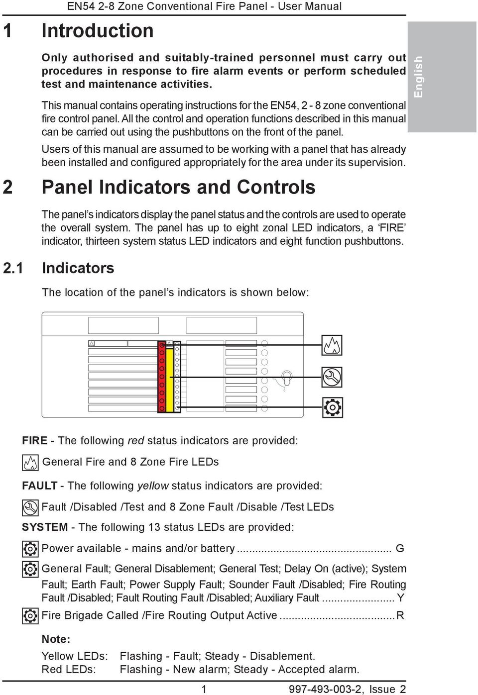 All the control and operation functions described in this manual can be carried out using the pushbuttons on the front of the panel.