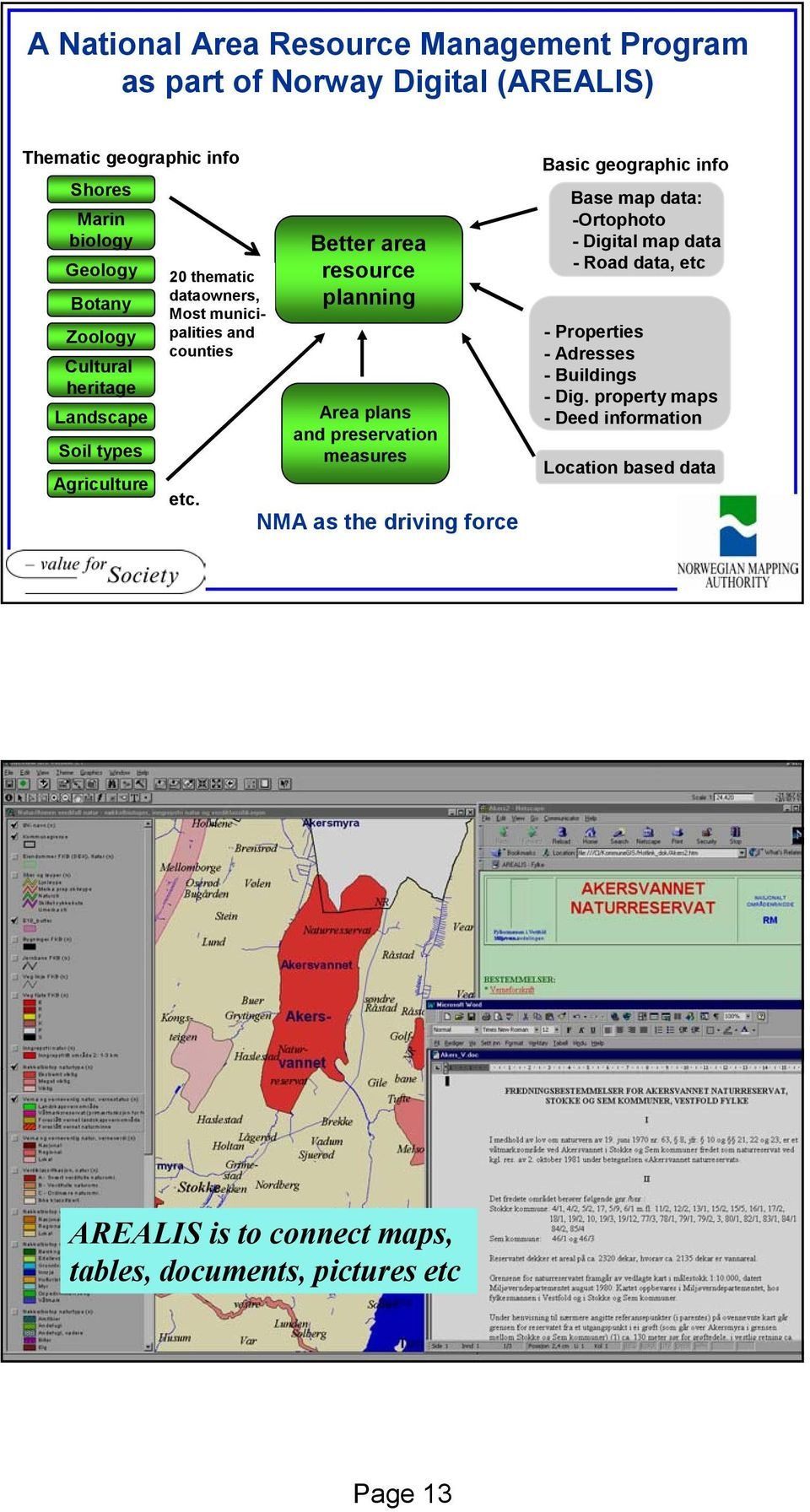 Better area resource planning Area plans and preservation measures NMA as the driving force Basic geographic info Base map data: -Ortophoto - Digital