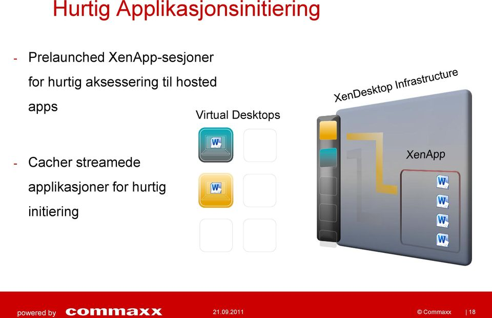 hosted apps Virtual Desktops - Cacher streamede