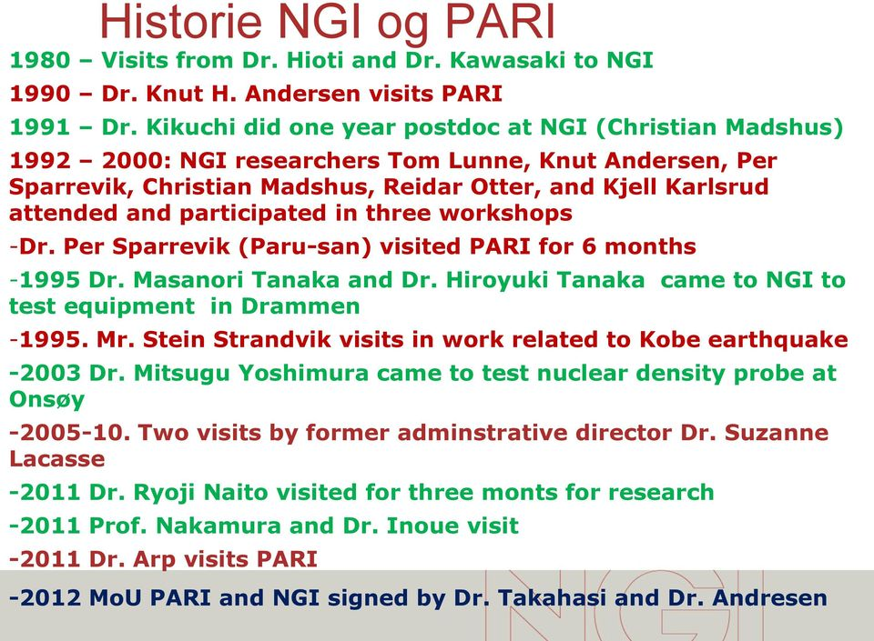 participated in three workshops -Dr. Per Sparrevik (Paru-san) visited PARI for 6 months -1995 Dr. Masanori Tanaka and Dr. Hiroyuki Tanaka came to NGI to test equipment in Drammen -1995. Mr.