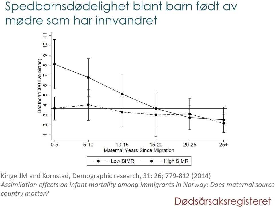 (2014) Assimilation effects on infant mortality among immigrants
