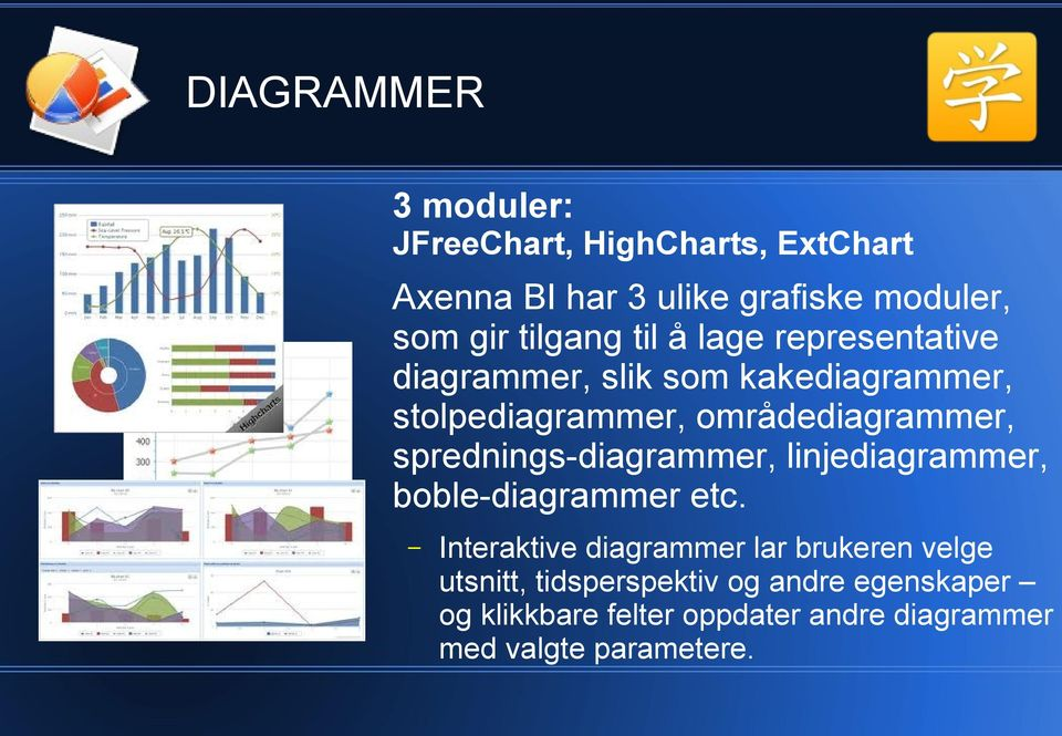 sprednings-diagrammer, linjediagrammer, boble-diagrammer etc.