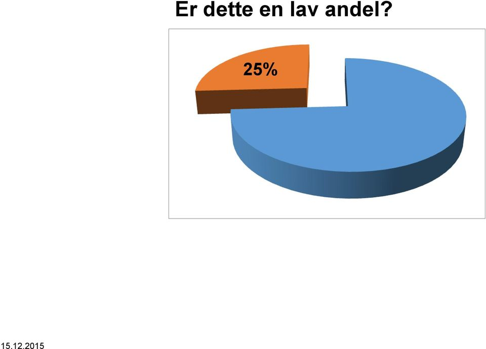 andel?