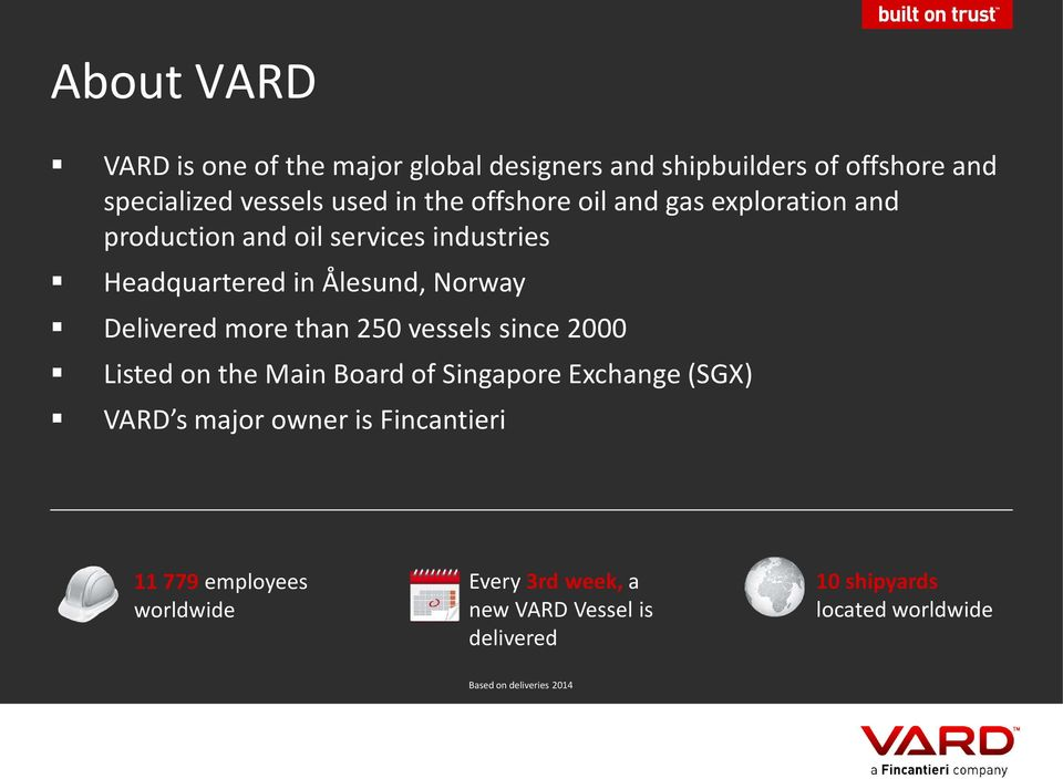 more than 250 vessels since 2000 Listed on the Main Board of Singapore Exchange (SGX) VARD s major owner is Fincantieri
