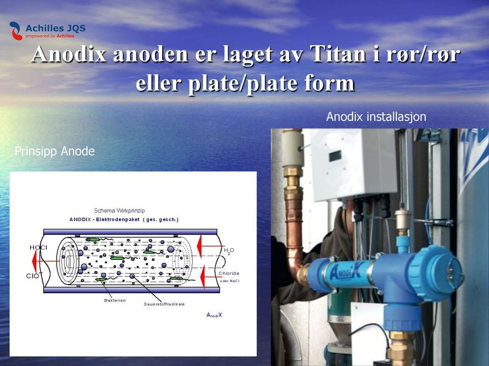 plate/plate form Anodix