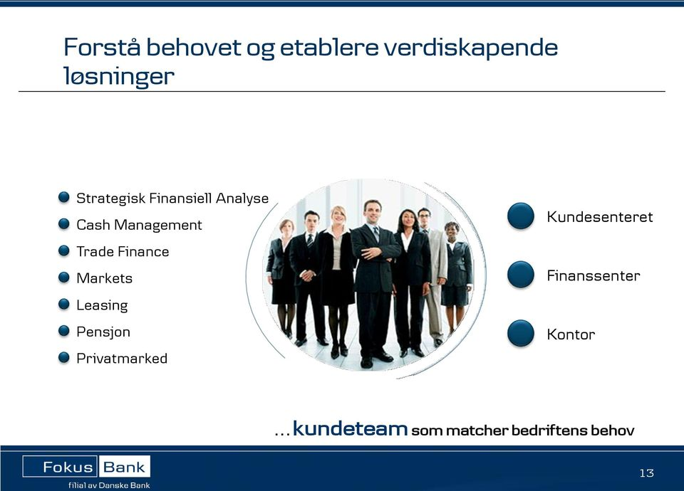 Finance Markets Leasing Pensjon Privatmarked