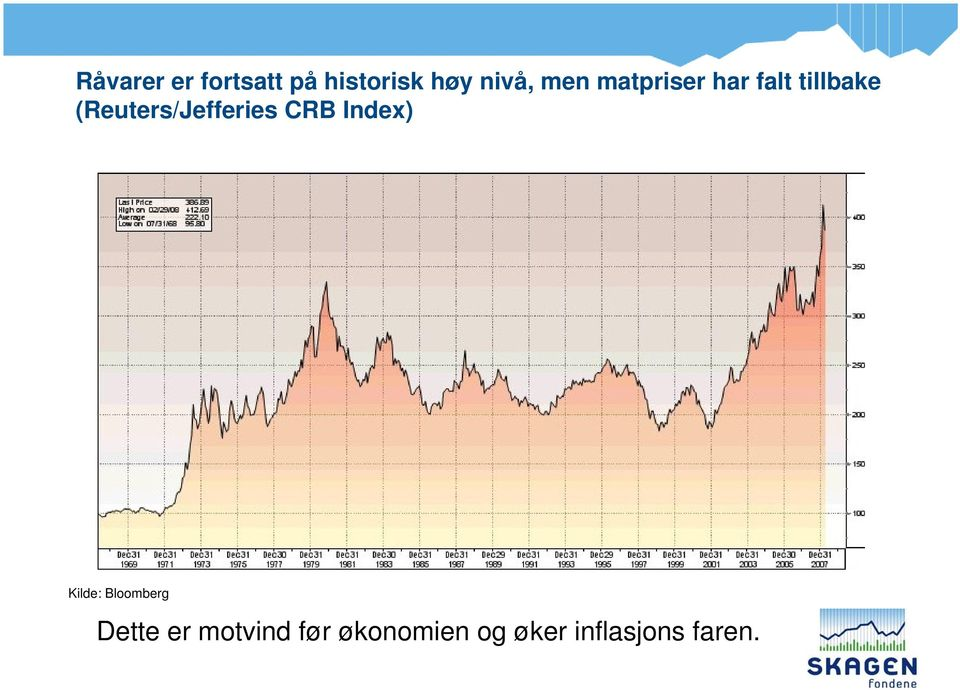 (Reuters/Jefferies CRB Index) Kilde: