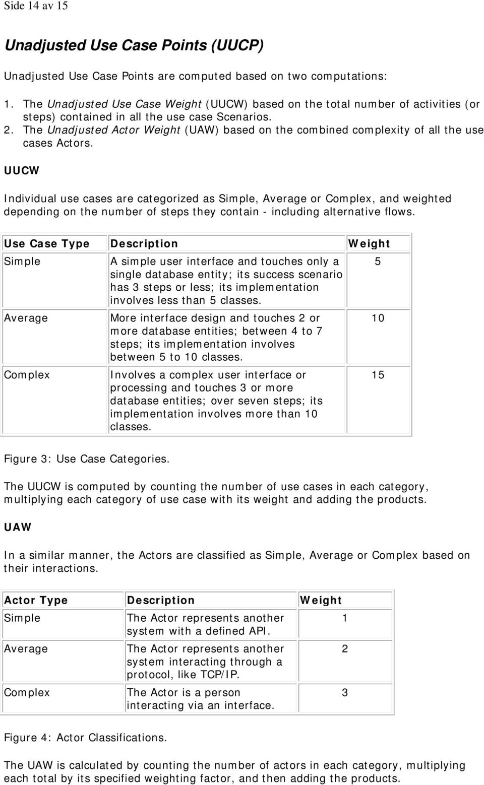 The Unadjusted Actor Weight (UAW) based on the combined complexity of all the use cases Actors.
