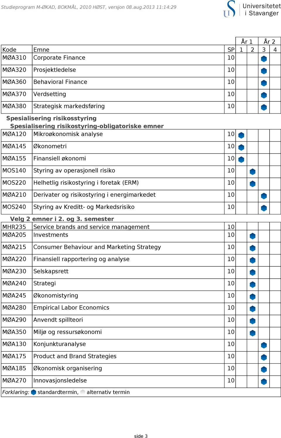 semester MHR235 Service brands and service management 10 MØA205 Investments 10 MØA220 Finansiell rapportering og analyse 10 MØA230