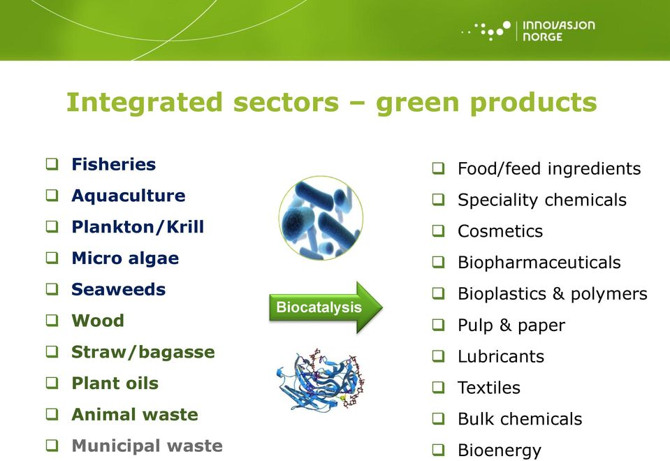 Biocatalysis Food/feed ingredients Speciality chemicals Cosmetics