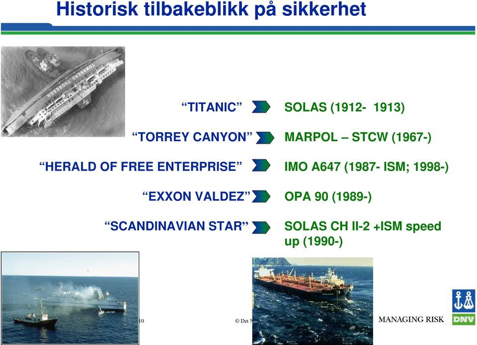 (1967-) IMO A647 (1987- ISM; 1998-) OPA 90 (1989-) SOLAS CH II-2 +ISM