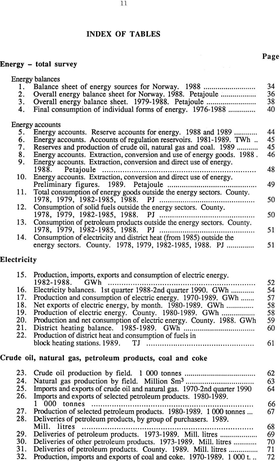 1988 and 1989 44 6. Energy accounts. Accounts of regulation reservoirs. 19811989. TWh 45 7. Reserves and production of crude oil, natural gas and coal. 1989 45 8. Energy accounts. Extraction, conversion and use of energy goods.