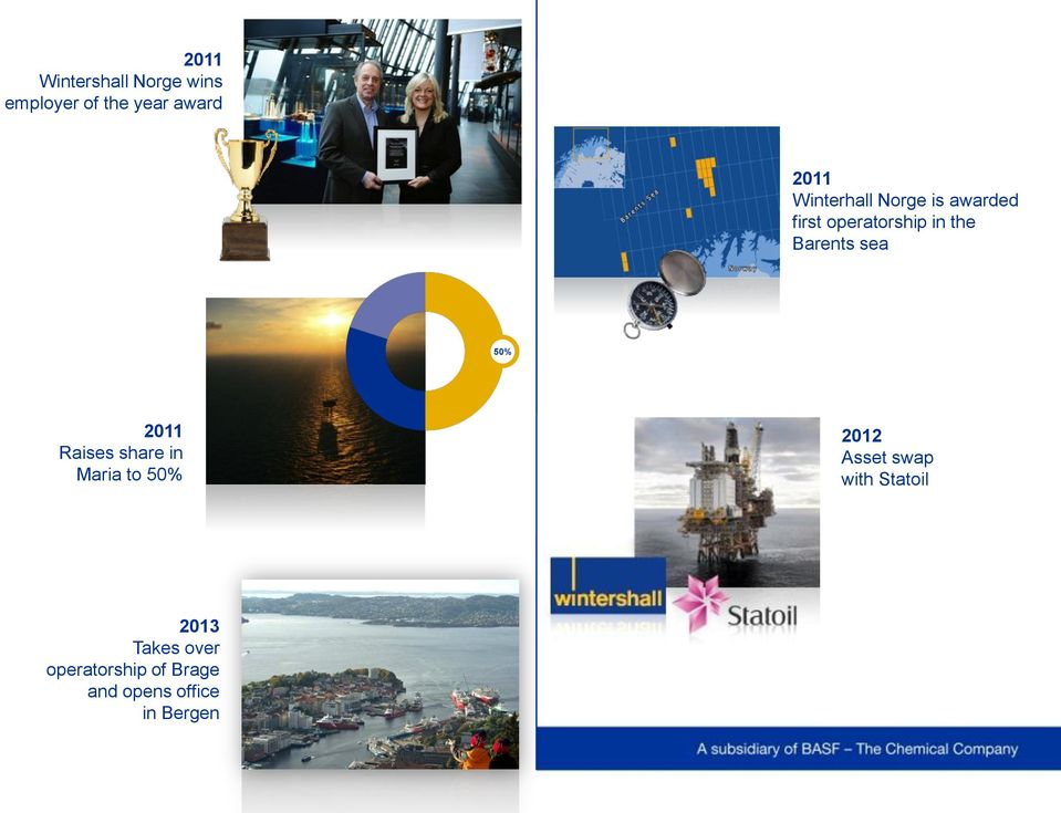 sea 50% 2011 Raises share in Maria to 50% 2012 Asset swap with